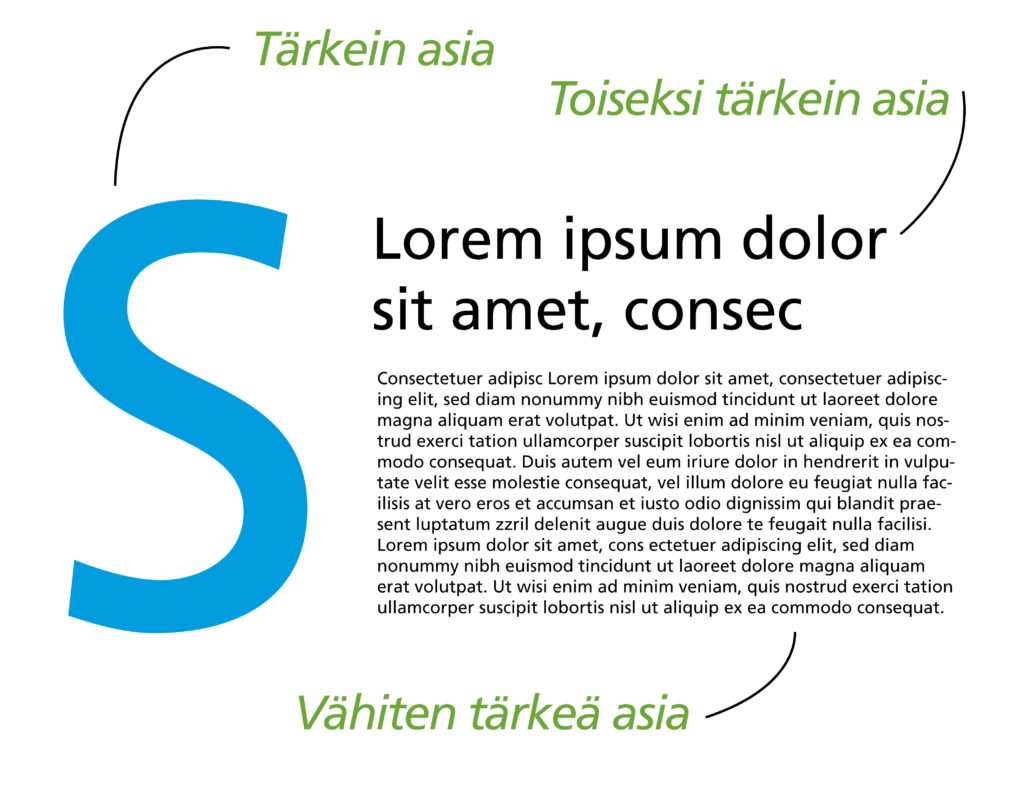 Typografinen hierarkia